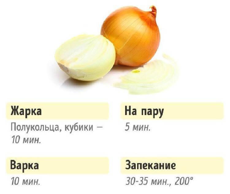 Хозяйкам на заметку. Сколько нужно готовить овощи для сохранения пользы и вкуса. Всегда держите под рукой!