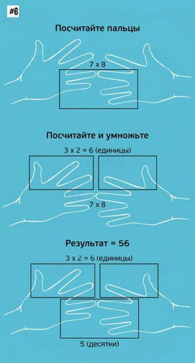 9 уловок, чтобы быстро овладеть математикой